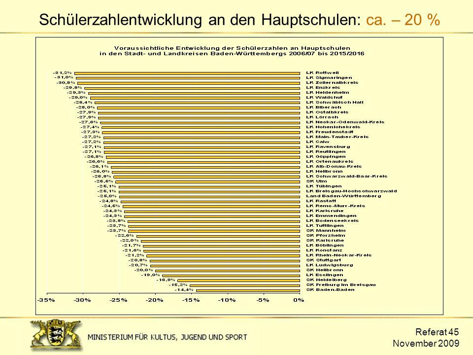 Schülerzahlentwicklung an den Hauptschulen: ca. – 20 %