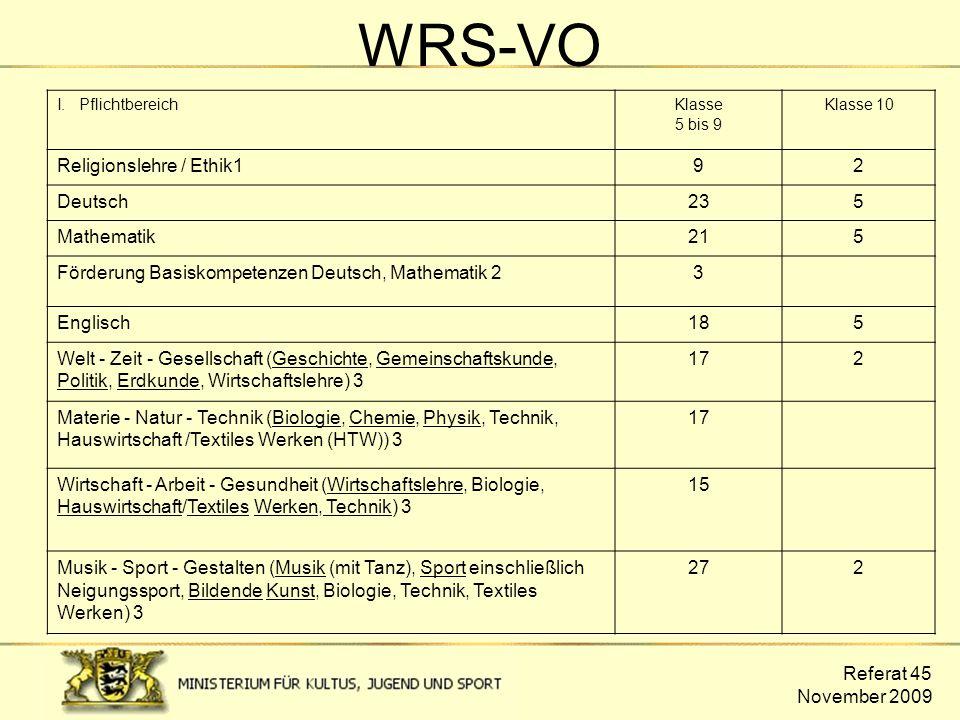 WRS-VO Religionslehre / Ethik1 9 2 Deutsch 23 5 Mathematik 21