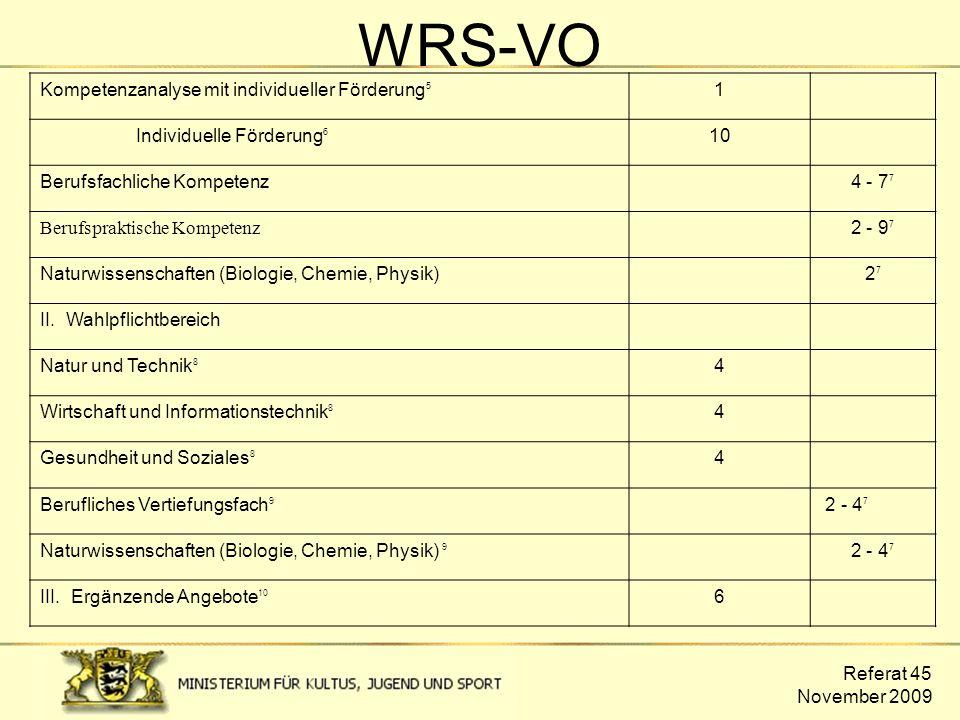 WRS-VO Kompetenzanalyse mit individueller Förderung5 1