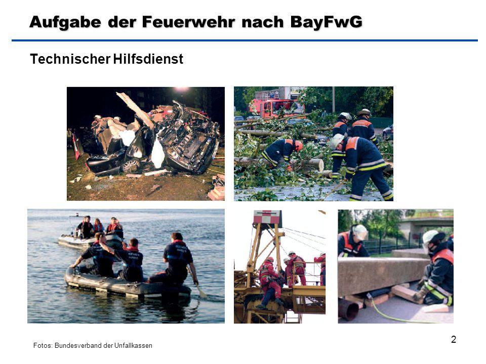 Aufgabe der Feuerwehr nach BayFwG