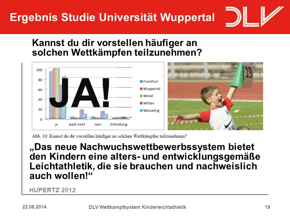 JA! Ergebnis Studie Universität Wuppertal