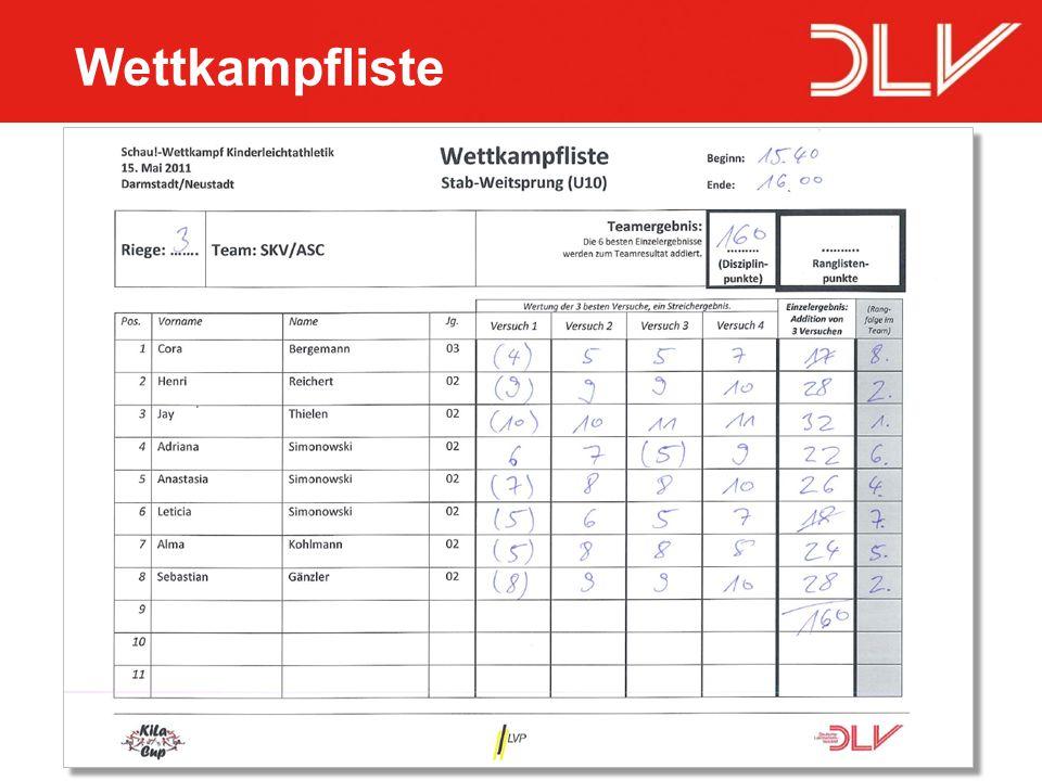 Wettkampfliste 06.04.2017 DLV Wettkampfsystem Kinderleichtathletik