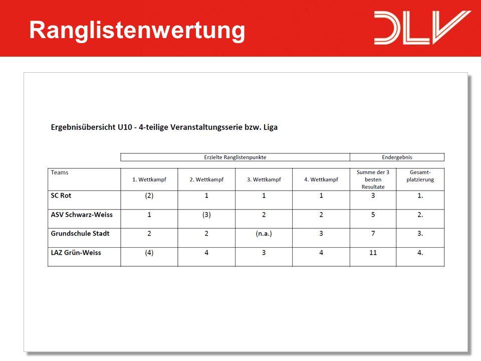Ranglistenwertung 06.04.2017 DLV Wettkampfsystem Kinderleichtathletik