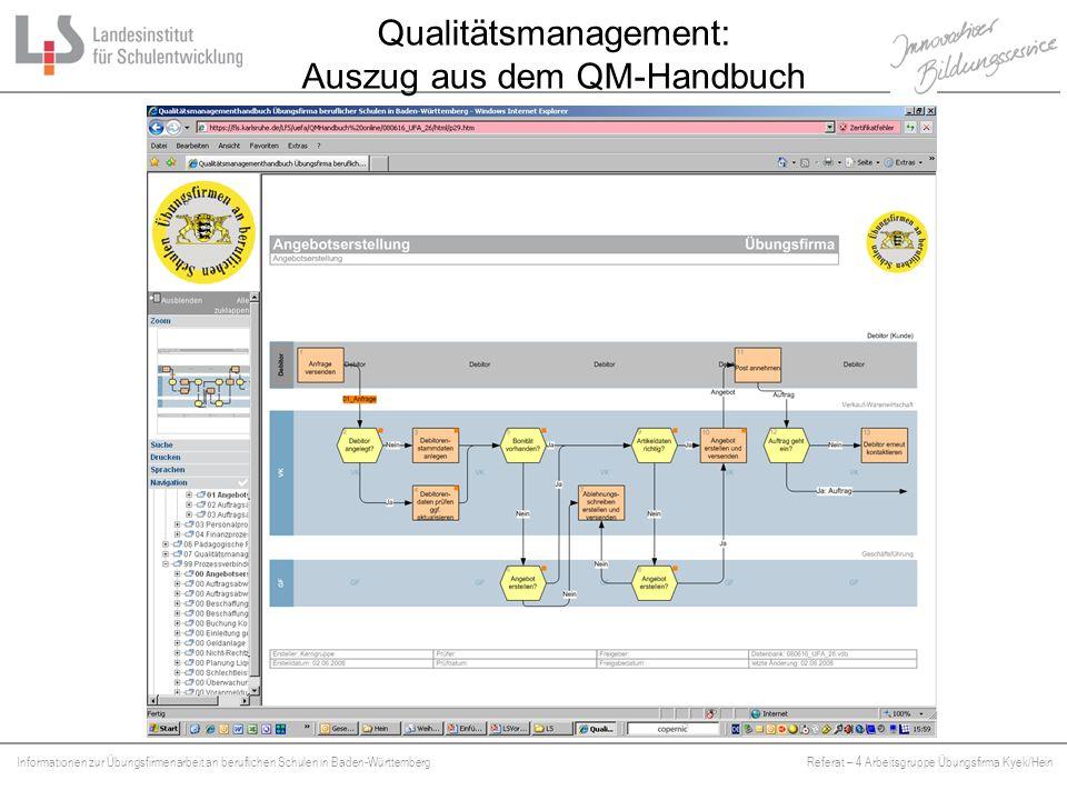 Qualitätsmanagement: Auszug aus dem QM-Handbuch
