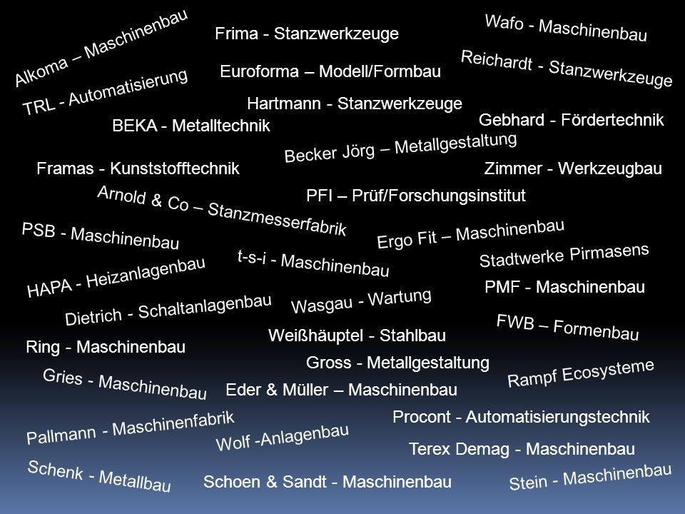 Wafo - Maschinenbau Frima - Stanzwerkzeuge. Alkoma – Maschinenbau. Euroforma – Modell/Formbau. Reichardt - Stanzwerkzeuge.