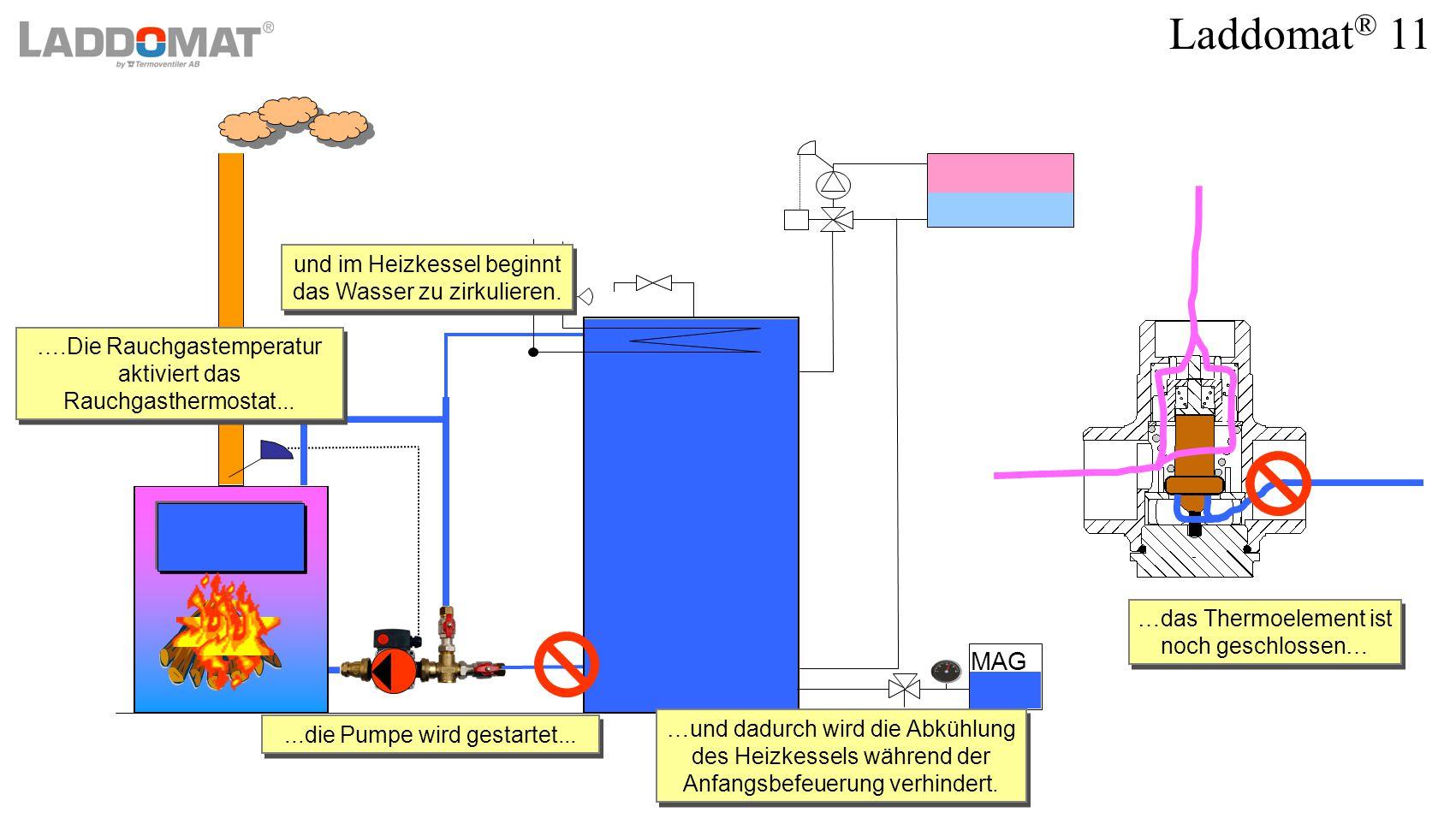 Laddomat® 11 MAG und im Heizkessel beginnt das Wasser zu zirkulieren.