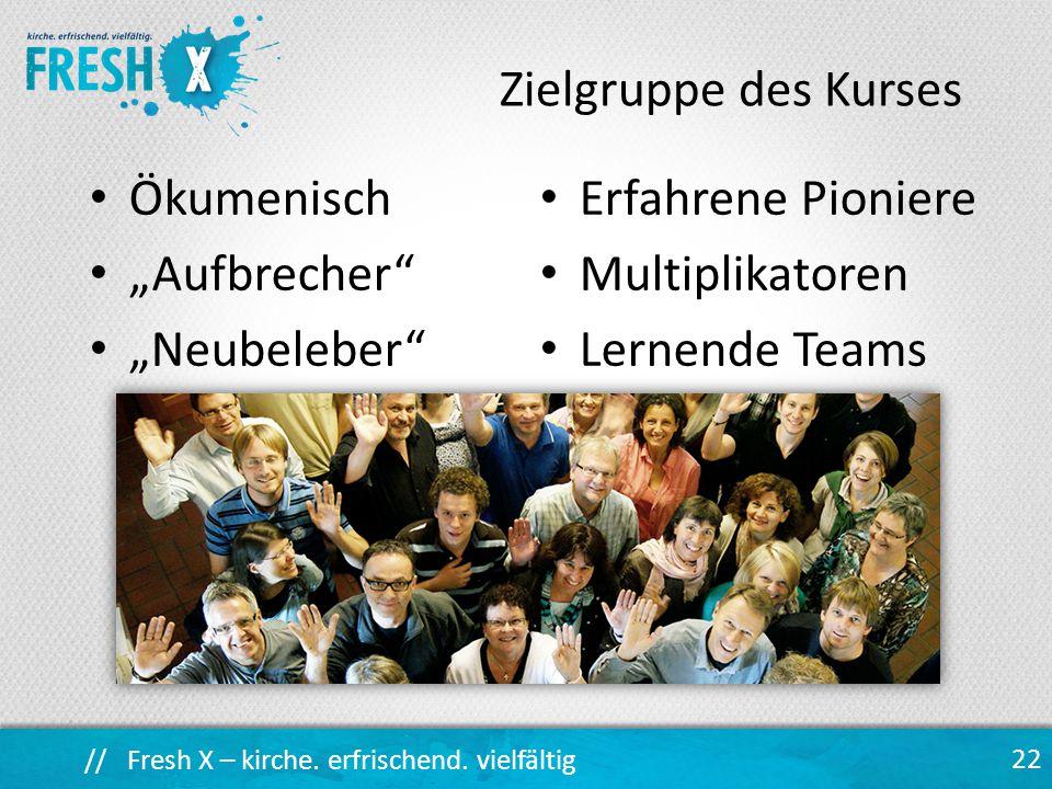 "Zielgruppe des Kurses Ökumenisch. Erfahrene Pioniere. ""Aufbrecher Multiplikatoren. ""Neubeleber"