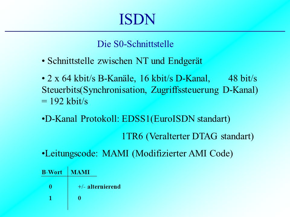 ISDN Die S0-Schnittstelle Schnittstelle zwischen NT und Endgerät
