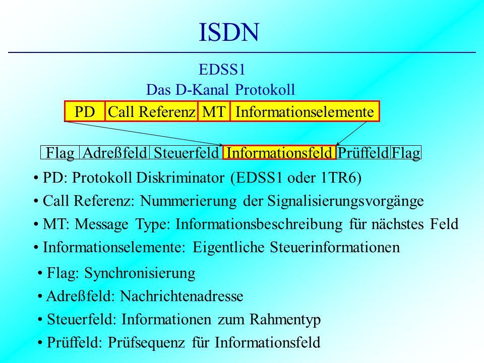 Informationselemente