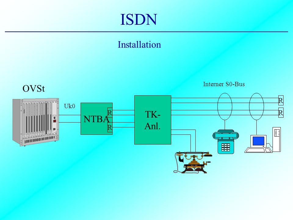 ISDN Installation Interner S0-Bus OVSt TK- Anl. R Uk0 NTBA R R R