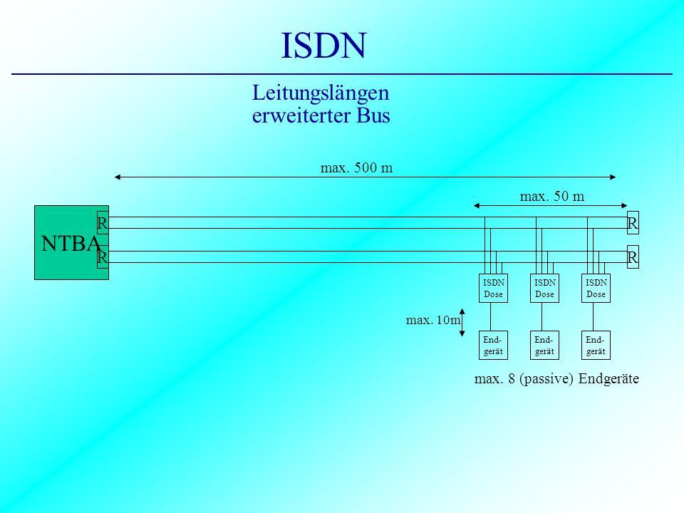 ISDN Leitungslängen erweiterter Bus NTBA R R R R max. 500 m max. 50 m