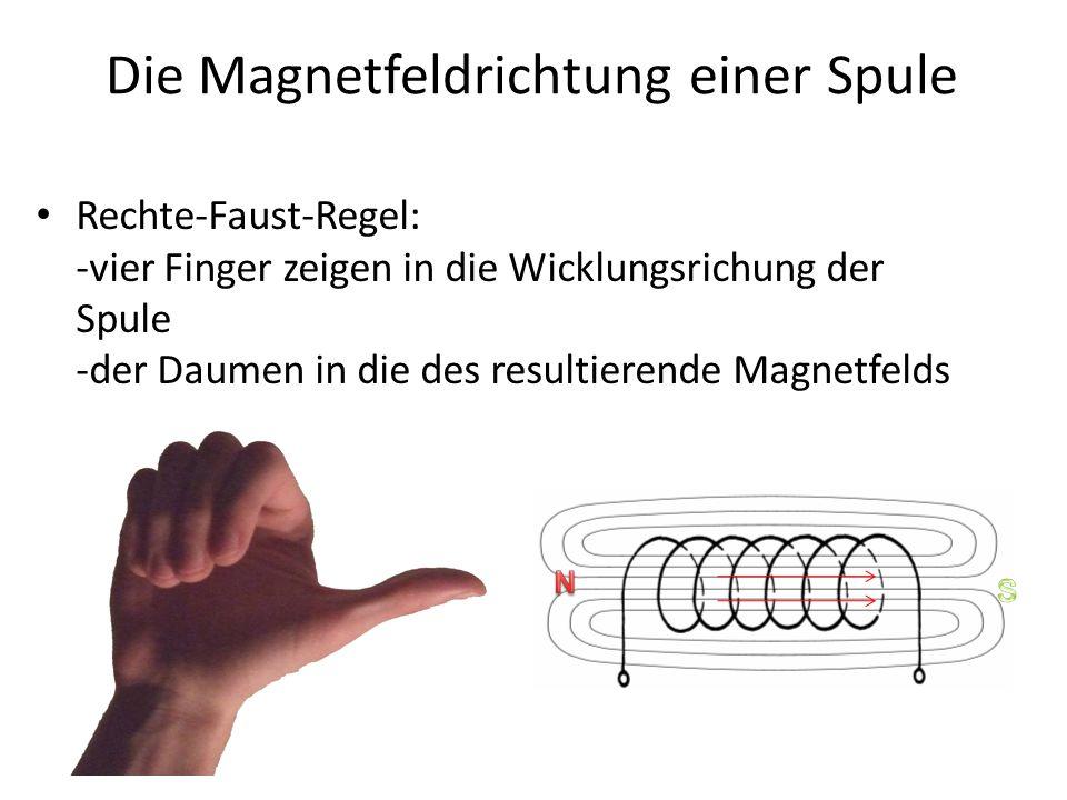 Die Magnetfeldrichtung einer Spule