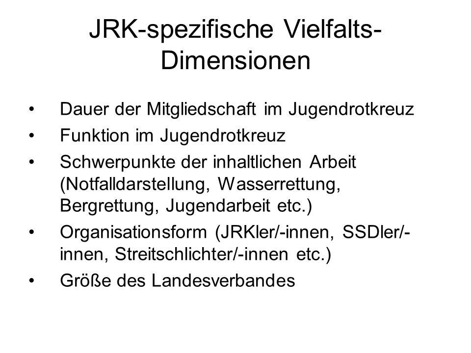 JRK-spezifische Vielfalts- Dimensionen