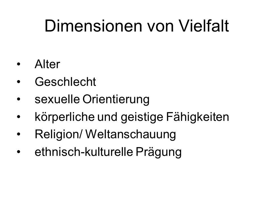 Dimensionen von Vielfalt