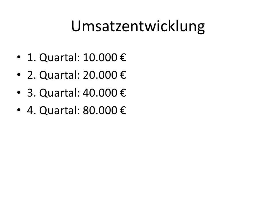 Umsatzentwicklung 1. Quartal: 10.000 € 2. Quartal: 20.000 €