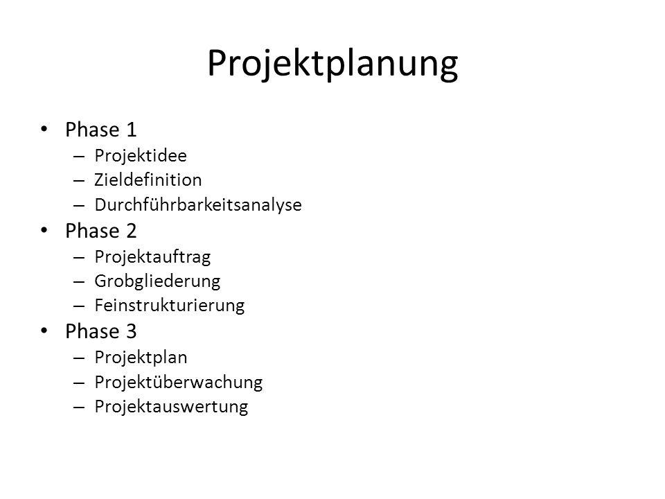 Projektplanung Phase 1 Phase 2 Phase 3 Projektidee Zieldefinition