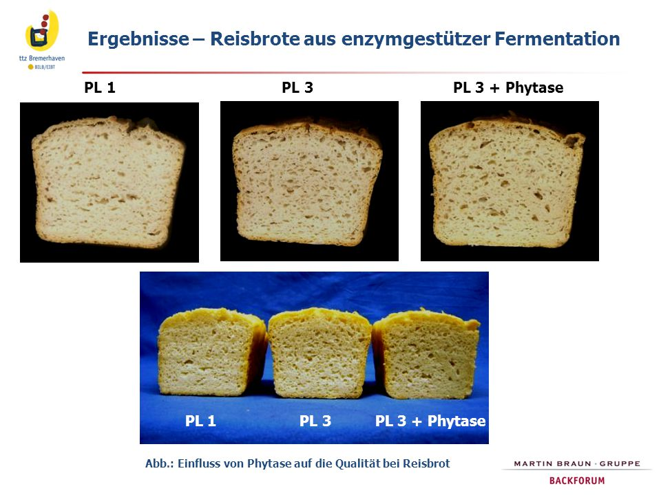 Abb.: Einfluss von Phytase auf die Qualität bei Reisbrot