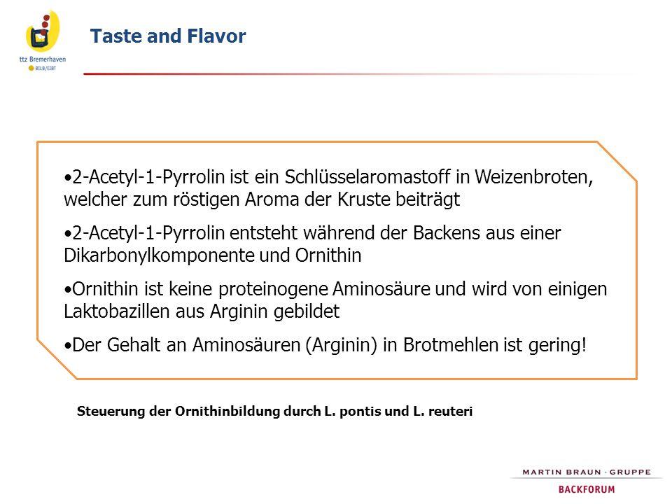 •Der Gehalt an Aminosäuren (Arginin) in Brotmehlen ist gering!