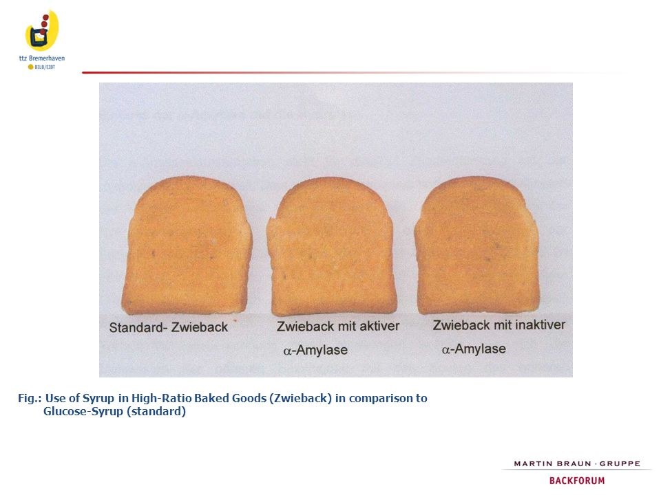 Fig.: Use of Syrup in High-Ratio Baked Goods (Zwieback) in comparison to Glucose-Syrup (standard)