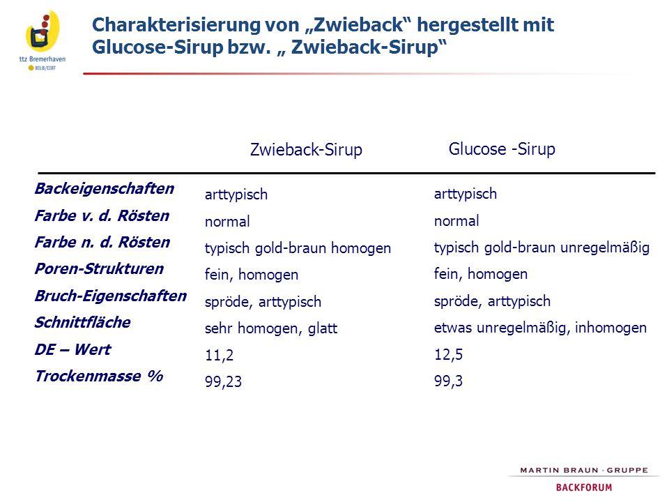"""Charakterisierung von """"Zwieback hergestellt mit Glucose-Sirup bzw"""