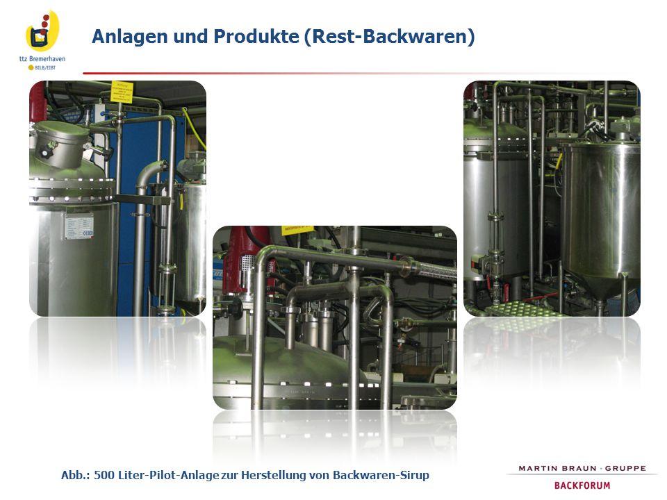 Anlagen und Produkte (Rest-Backwaren)