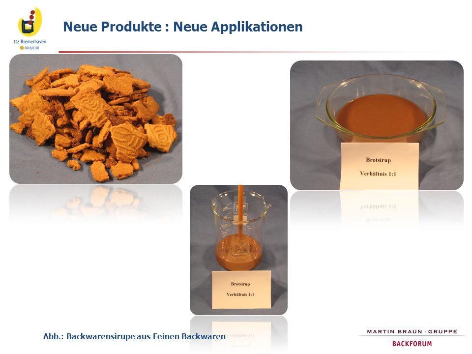 Neue Produkte : Neue Applikationen