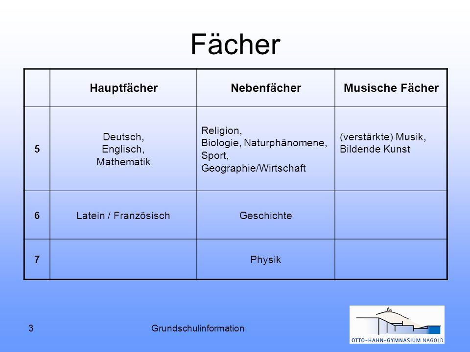 Fächer Hauptfächer Nebenfächer Musische Fächer 5