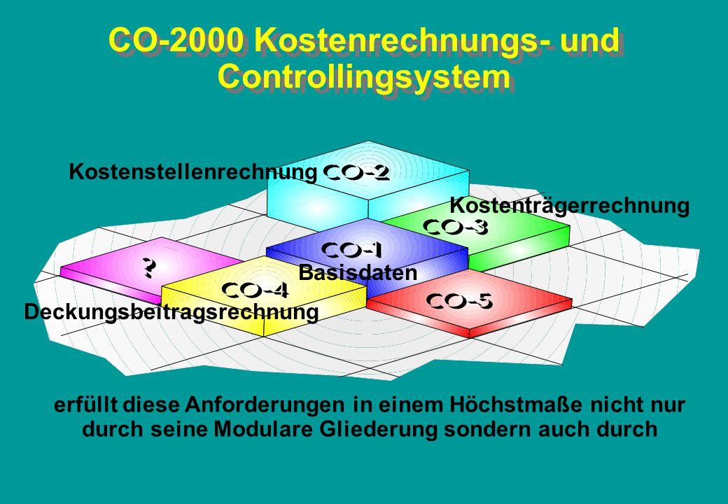 CO-2000 Kostenrechnungs- und Controllingsystem
