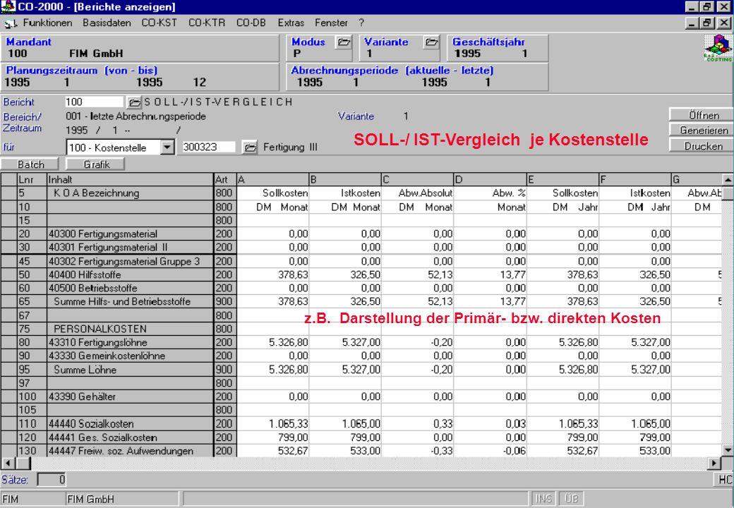 SOLL-/ IST-Vergleich je Kostenstelle