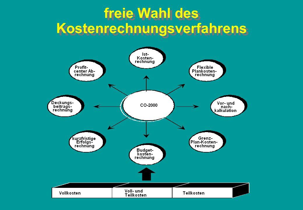 freie Wahl des Kostenrechnungsverfahrens