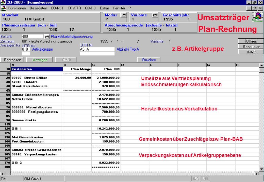 Umsatzträger Plan-Rechnung z.B. Artikelgruppe