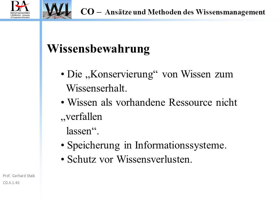 """Wissensbewahrung Die """"Konservierung von Wissen zum Wissenserhalt."""