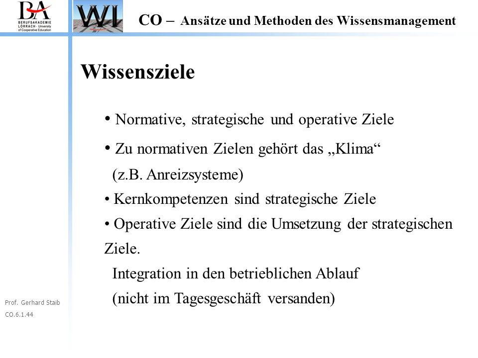 Wissensziele Normative, strategische und operative Ziele