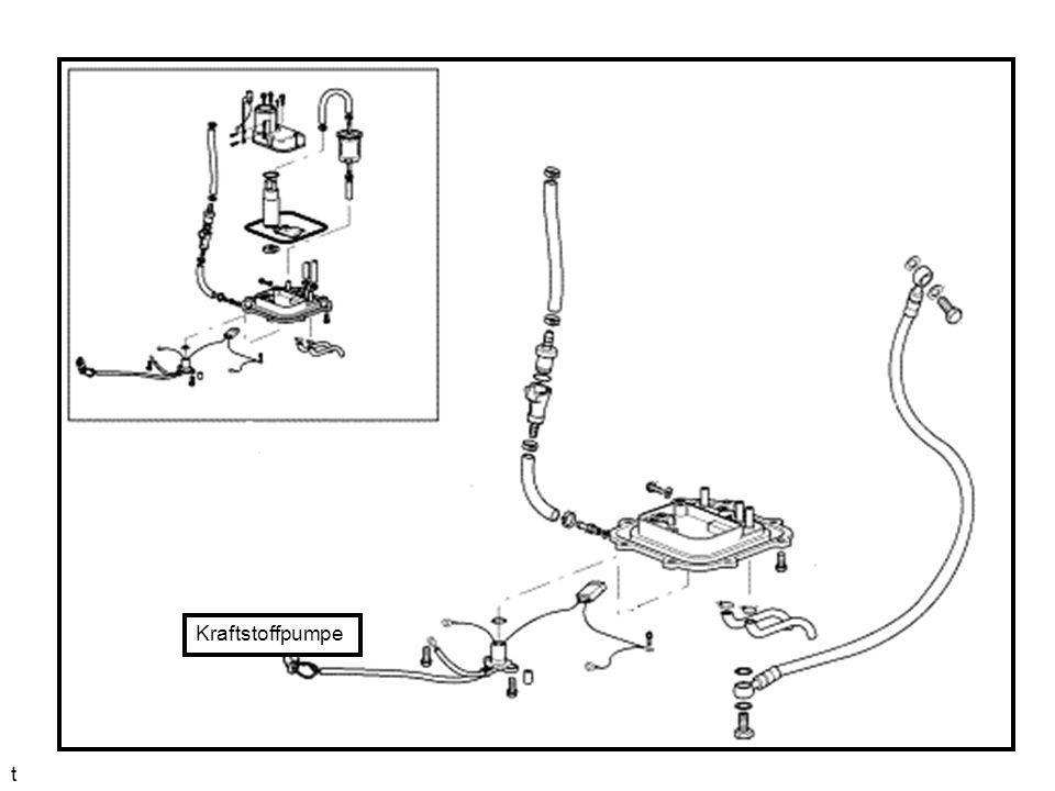 Den O-Ring der Schnellverschluß-Kupplung in der Rücklaufleitung ist nach jedem Öffnen zu prüfen und ggf. auszutauschen.
