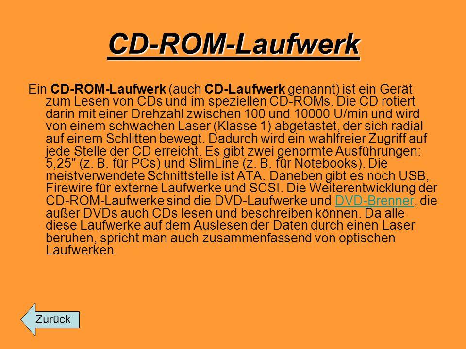 CD-ROM-Laufwerk