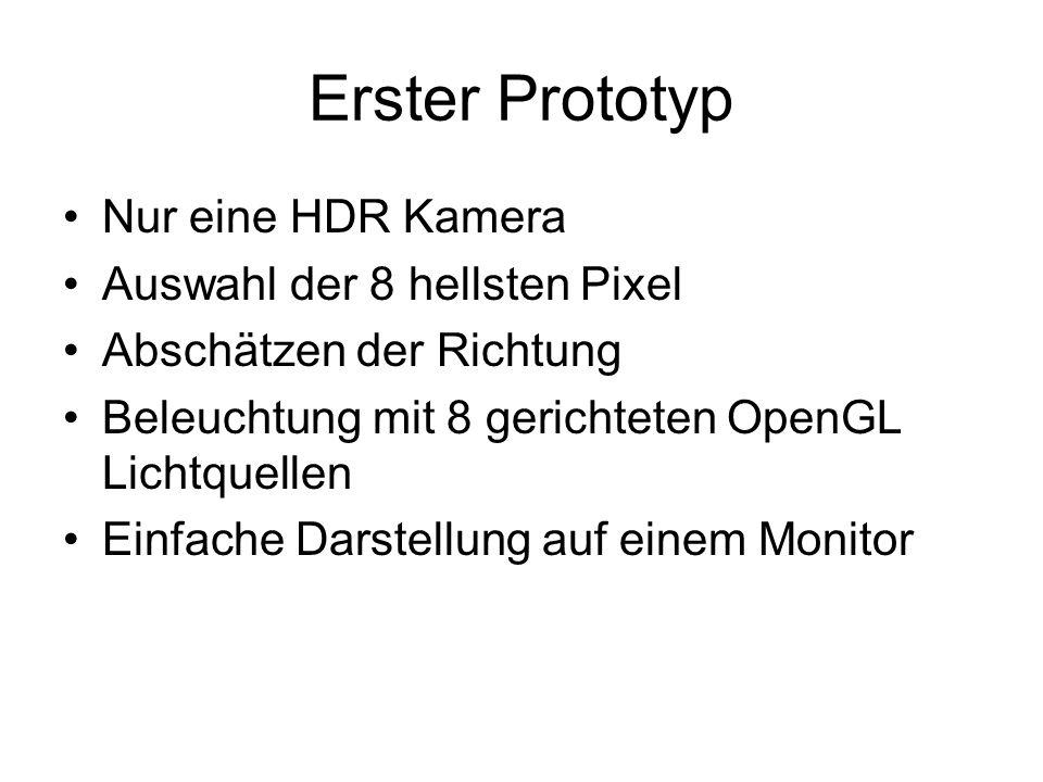 Erster Prototyp Nur eine HDR Kamera Auswahl der 8 hellsten Pixel