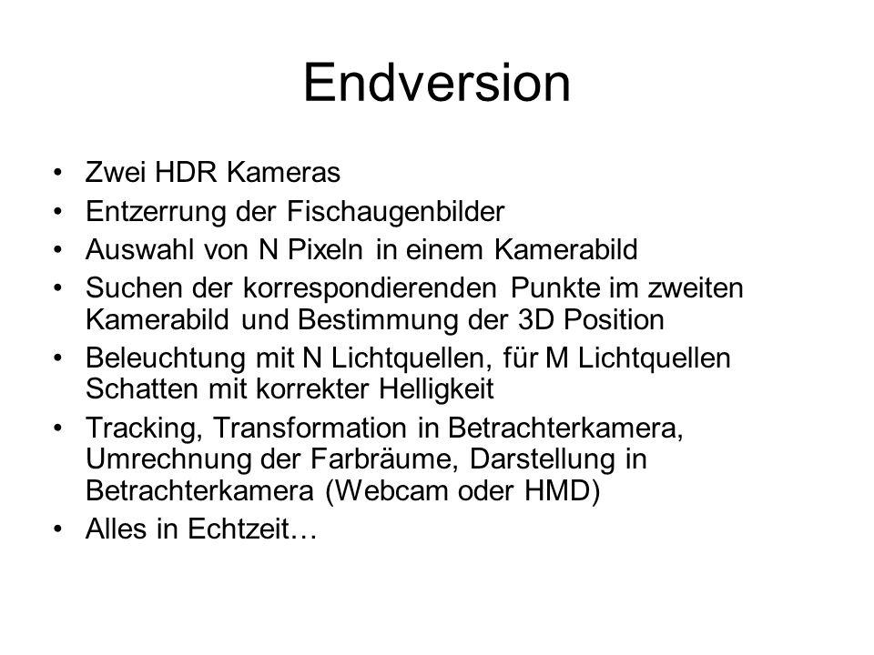 Endversion Zwei HDR Kameras Entzerrung der Fischaugenbilder
