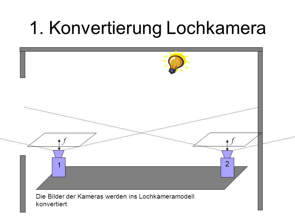 1. Konvertierung Lochkamera