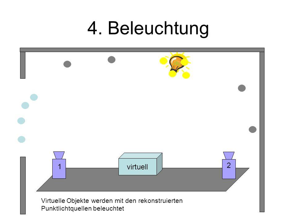 4. Beleuchtung virtuell. 1. 2.