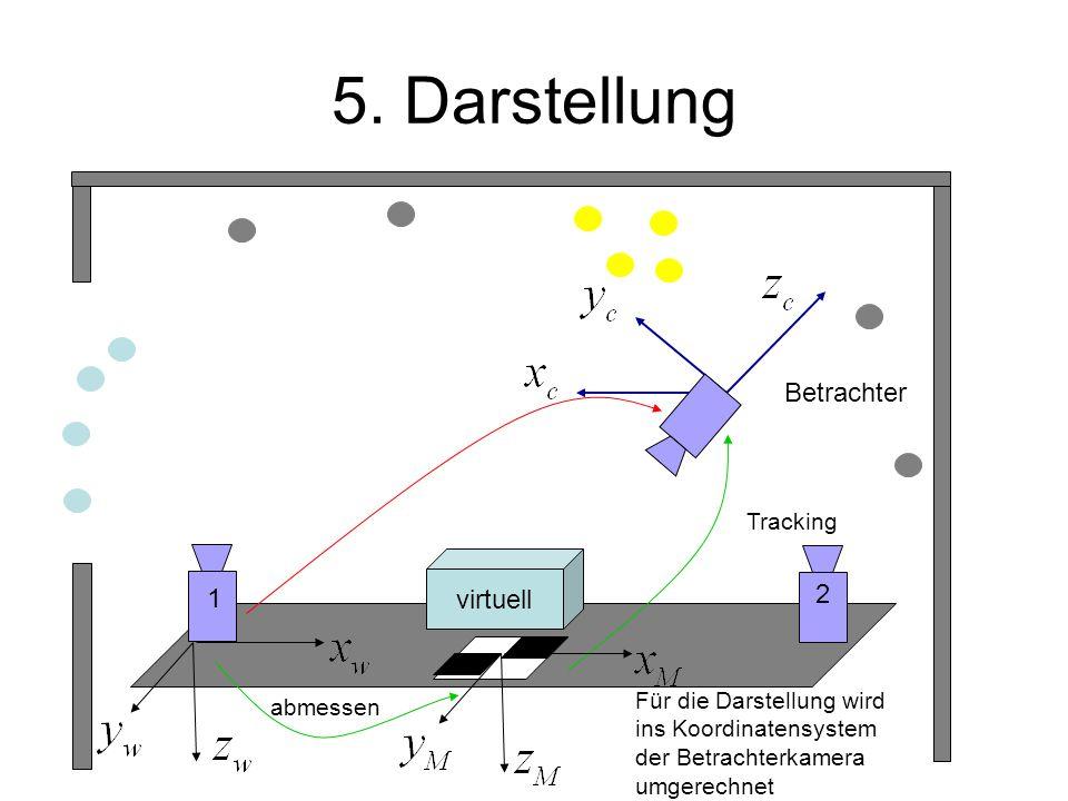 5. Darstellung Betrachter virtuell 2 1 Tracking