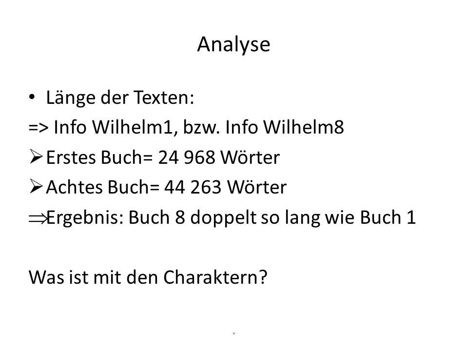 Analyse Länge der Texten: => Info Wilhelm1, bzw. Info Wilhelm8