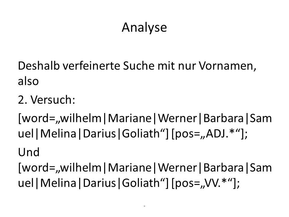 Analyse Deshalb verfeinerte Suche mit nur Vornamen, also 2. Versuch: