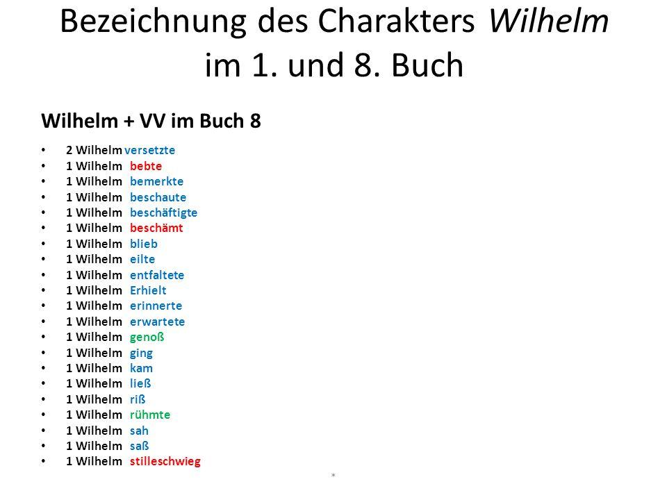 Bezeichnung des Charakters Wilhelm im 1. und 8. Buch