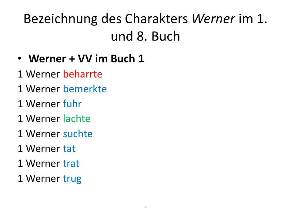 Bezeichnung des Charakters Werner im 1. und 8. Buch