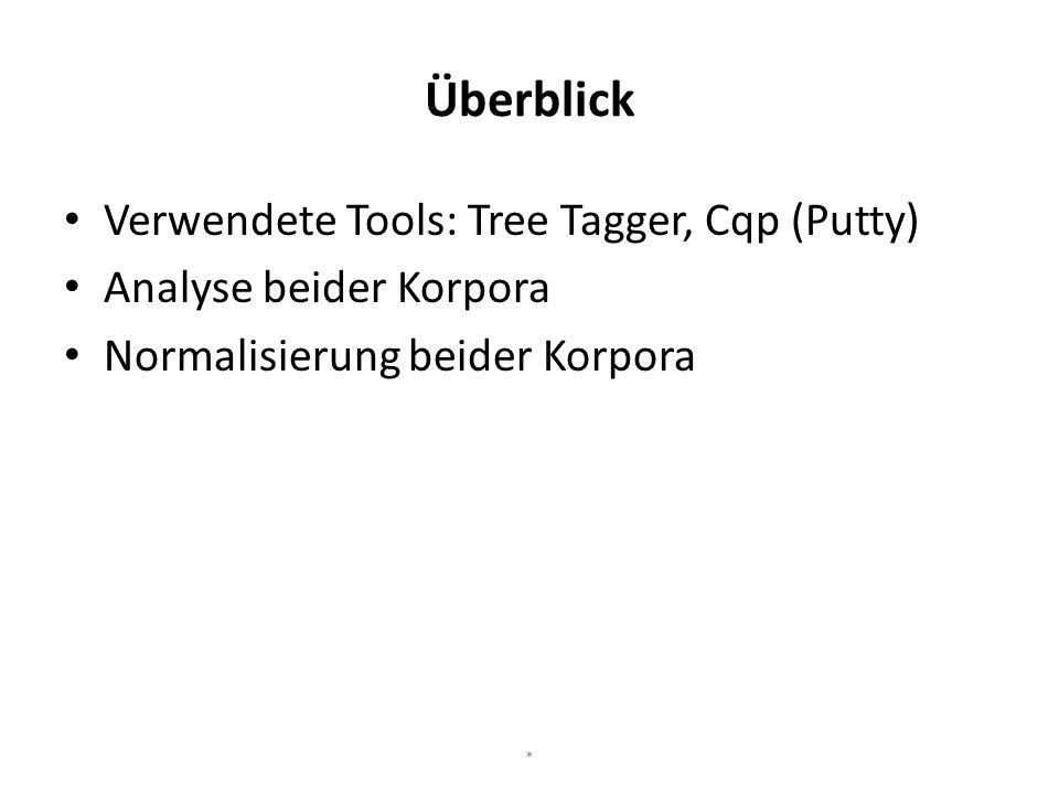 Überblick Verwendete Tools: Tree Tagger, Cqp (Putty)