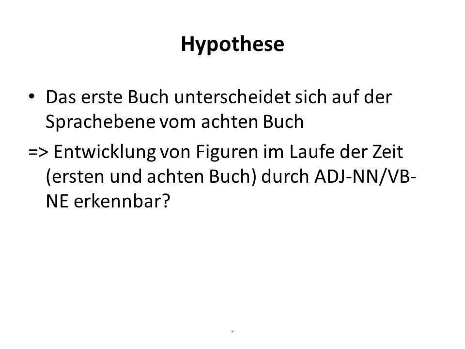 Hypothese Das erste Buch unterscheidet sich auf der Sprachebene vom achten Buch.