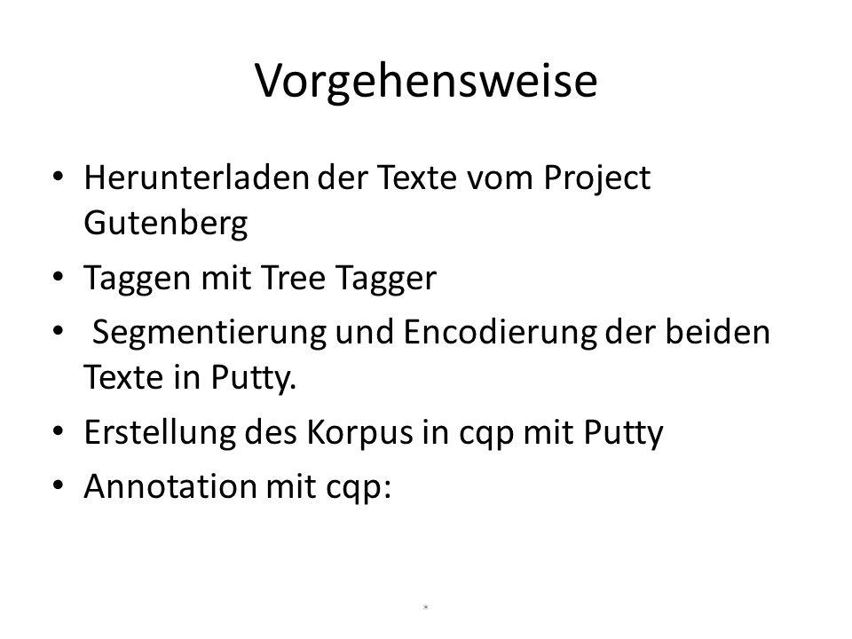 Vorgehensweise Herunterladen der Texte vom Project Gutenberg