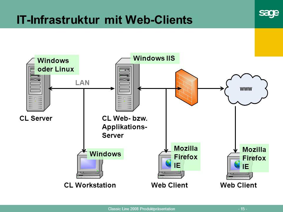 IT-Infrastruktur mit Web-Clients