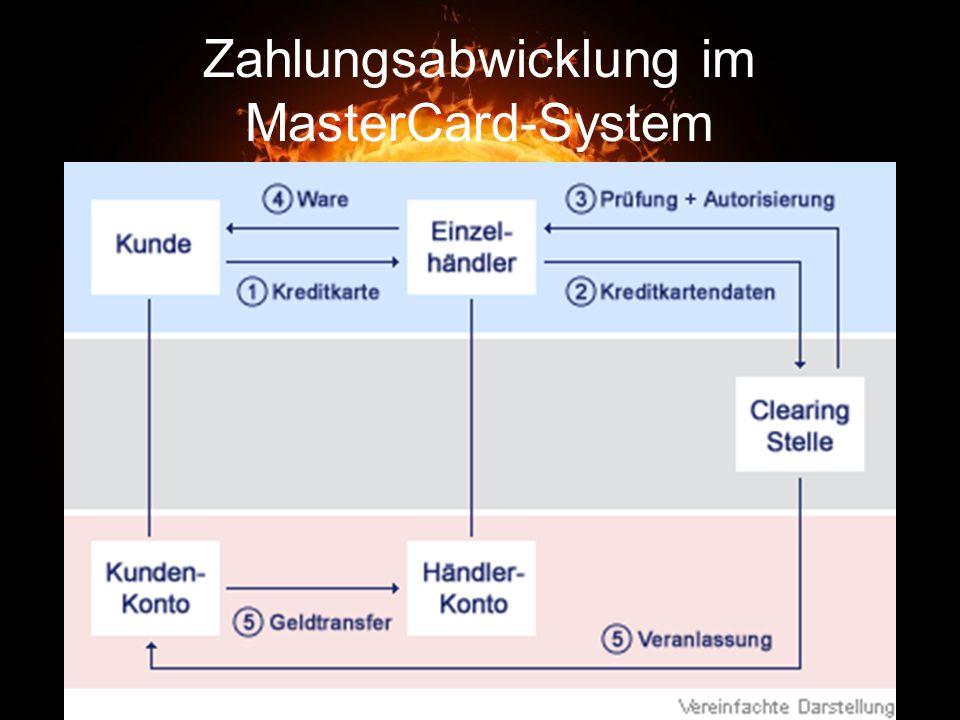 Zahlungsabwicklung im MasterCard-System