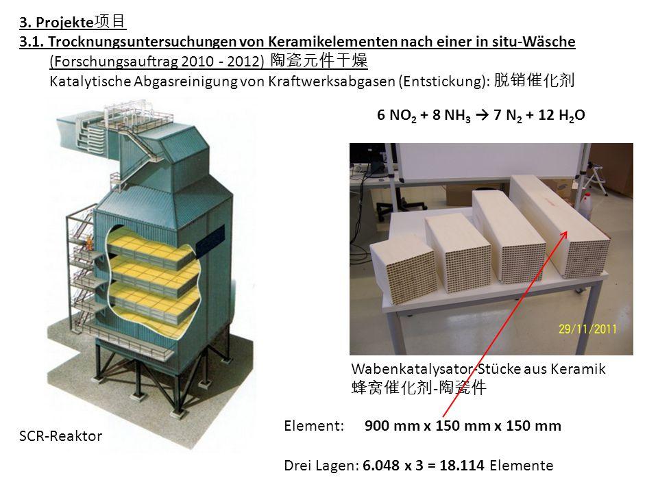 3. Projekte项目 3.1. Trocknungsuntersuchungen von Keramikelementen nach einer in situ-Wäsche. (Forschungsauftrag 2010 - 2012) 陶瓷元件干燥.